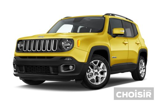 jeep renegade 2 0 i multijet s s 140 ch 4x4 limited. Black Bedroom Furniture Sets. Home Design Ideas
