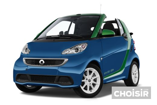 smart fortwo cabrio 1 0 102ch brabus xclusive softouch. Black Bedroom Furniture Sets. Home Design Ideas