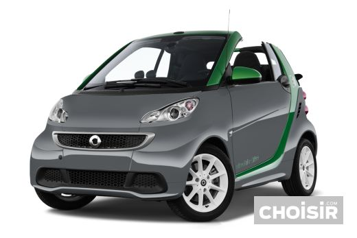 smart fortwo cabrio 1 0 71ch mhd passion softouch prix consommation caract ristiques. Black Bedroom Furniture Sets. Home Design Ideas