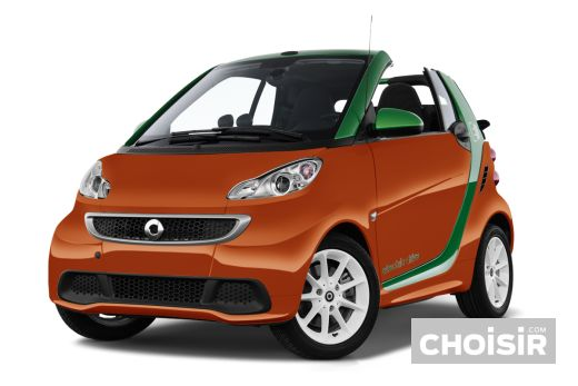smart fortwo cabrio 0 8 cdi 54ch passion softouch prix consommation caract ristiques. Black Bedroom Furniture Sets. Home Design Ideas